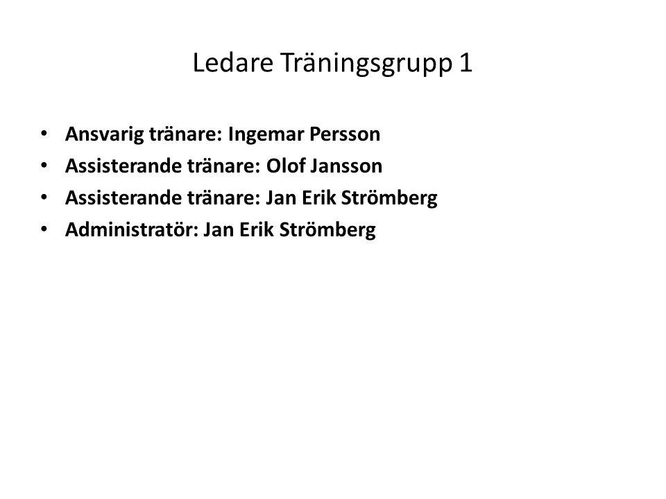 Ledare Träningsgrupp 1 • Ansvarig tränare: Ingemar Persson • Assisterande tränare: Olof Jansson • Assisterande tränare: Jan Erik Strömberg • Administratör: Jan Erik Strömberg
