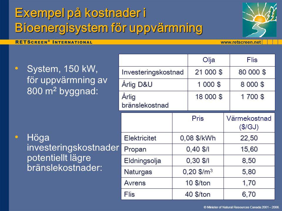 © Minister of Natural Resources Canada 2001 – 2006. Exempel på kostnader i Bioenergisystem för uppvärmning • • System, 150 kW, för uppvärmning av 800