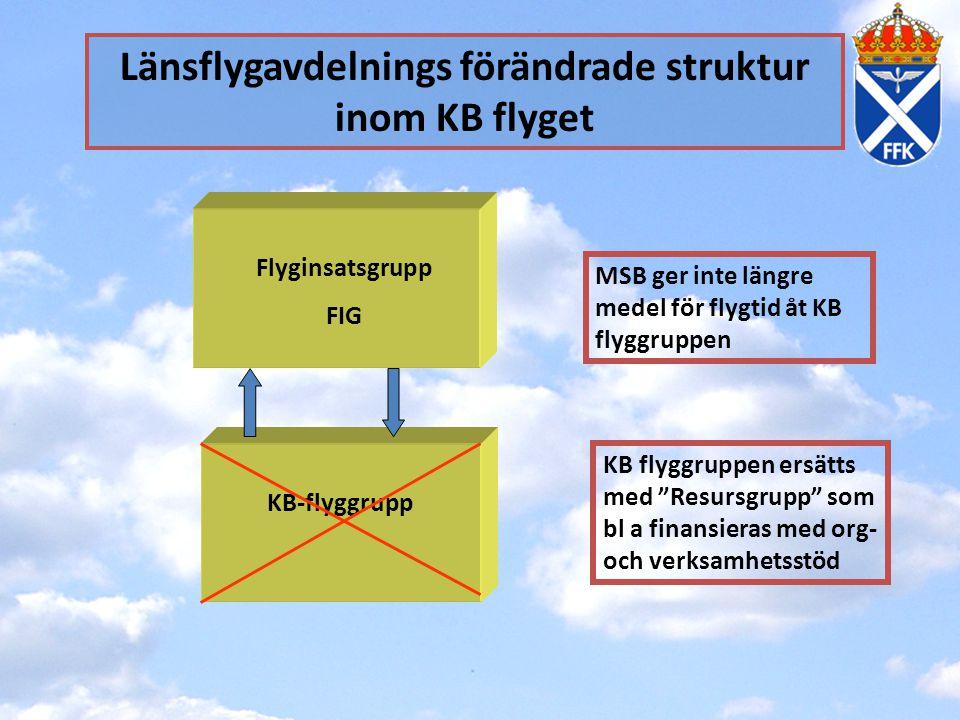 Länsflygavdelnings förändrade struktur inom KB flyget Flyginsatsgrupp FIG KB-flyggrupp MSB ger inte längre medel för flygtid åt KB flyggruppen KB flyg