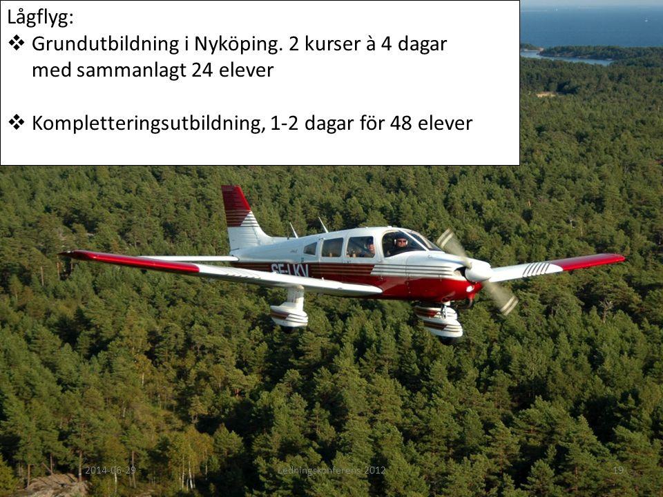 Lågflyg:  Grundutbildning i Nyköping. 2 kurser à 4 dagar med sammanlagt 24 elever  Kompletteringsutbildning, 1-2 dagar för 48 elever Ledningskonfere