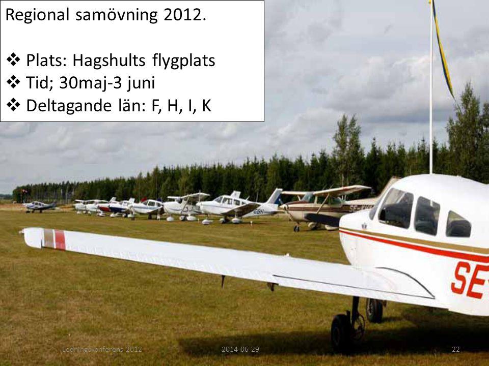 Regional samövning 2012.  Plats: Hagshults flygplats  Tid; 30maj-3 juni  Deltagande län: F, H, I, K Ledningskonferens 20122014-06-2922