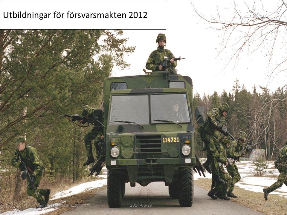 Utbildningar för försvarsmakten 2012 Ledningskonferens 20122014-06-2929