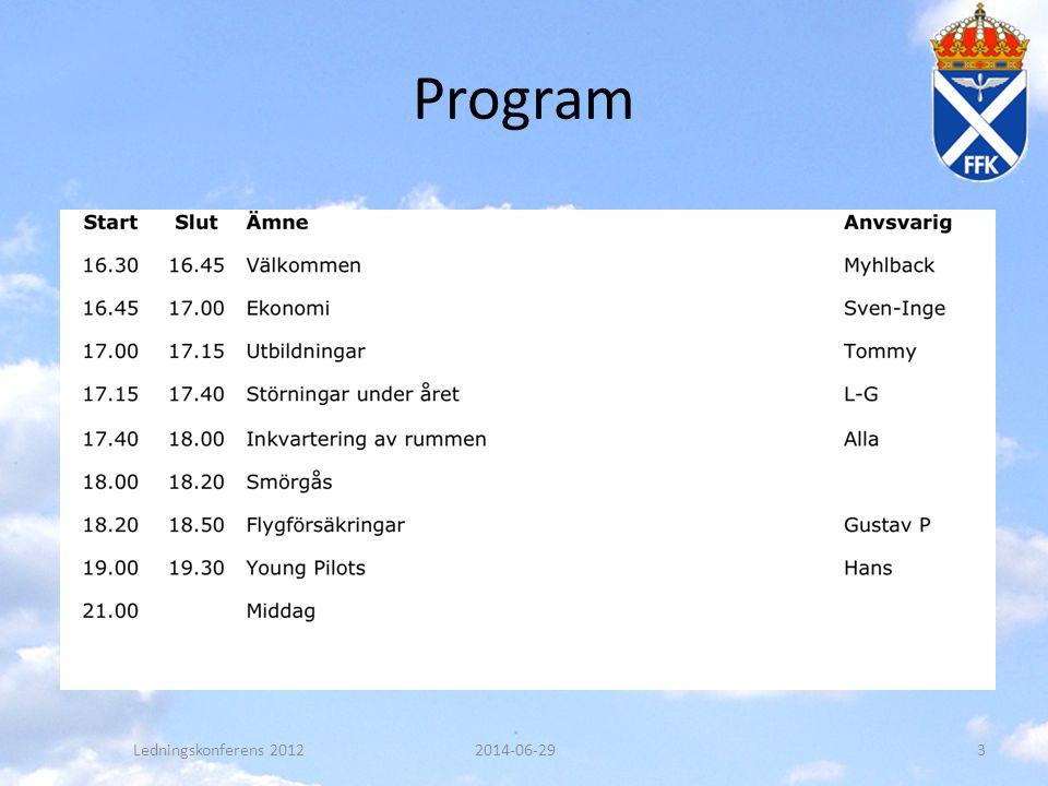 Instruktörsutbildning. 1 kurs under 2 dagar, 40 elever Ledningskonferens 20122014-06-2924