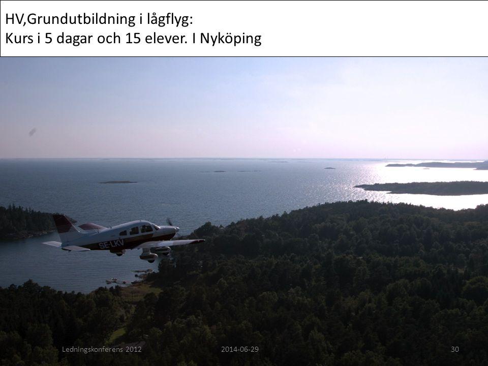HV,Grundutbildning i lågflyg: Kurs i 5 dagar och 15 elever. I Nyköping Ledningskonferens 20122014-06-2930