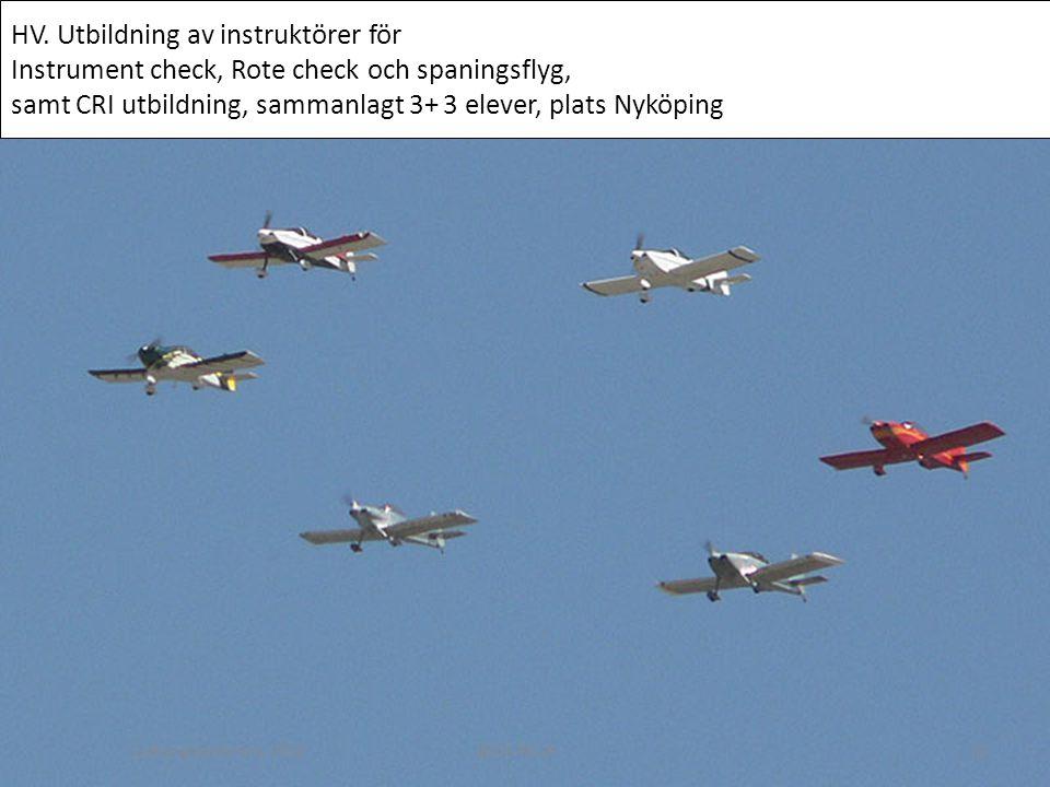 HV. Utbildning av instruktörer för Instrument check, Rote check och spaningsflyg, samt CRI utbildning, sammanlagt 3+ 3 elever, plats Nyköping Lednings