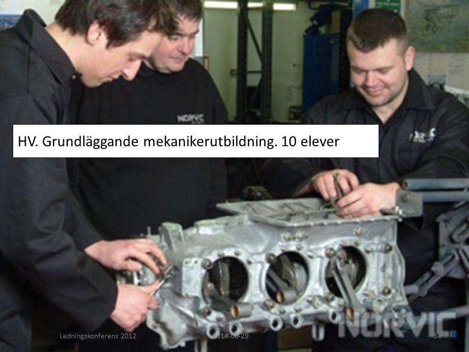 HV. Grundläggande mekanikerutbildning. 10 elever Ledningskonferens 20122014-06-2934