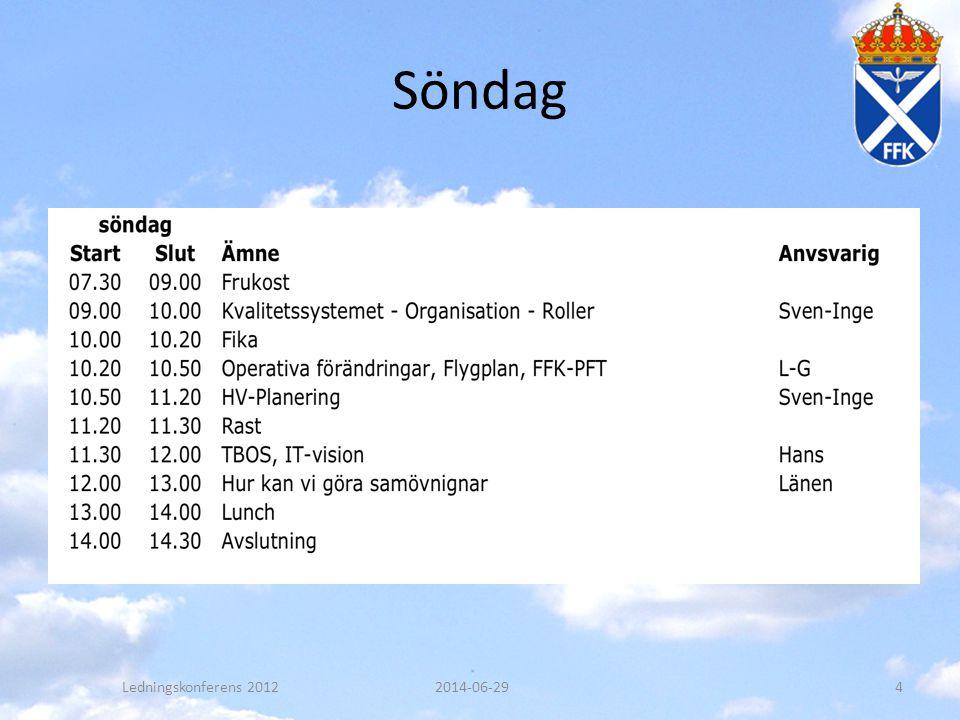 Utbildningshandboken FFK-UHB 2014-06-29Ledningskonferens 201275