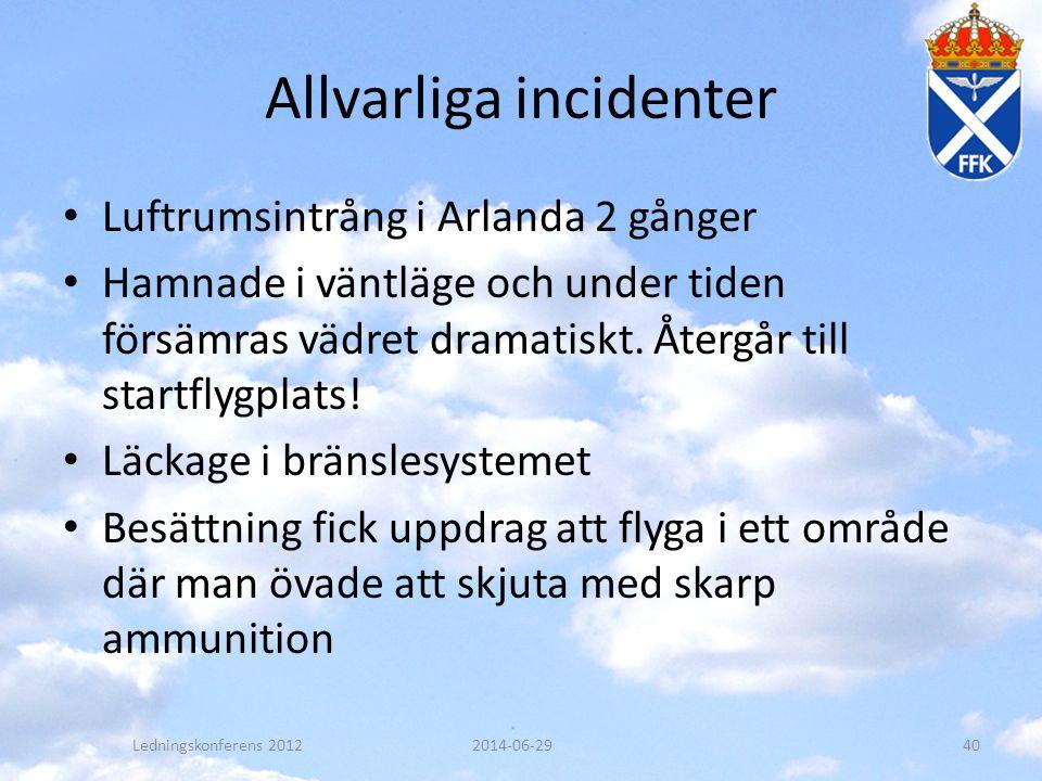 Allvarliga incidenter • Luftrumsintrång i Arlanda 2 gånger • Hamnade i väntläge och under tiden försämras vädret dramatiskt. Återgår till startflygpla