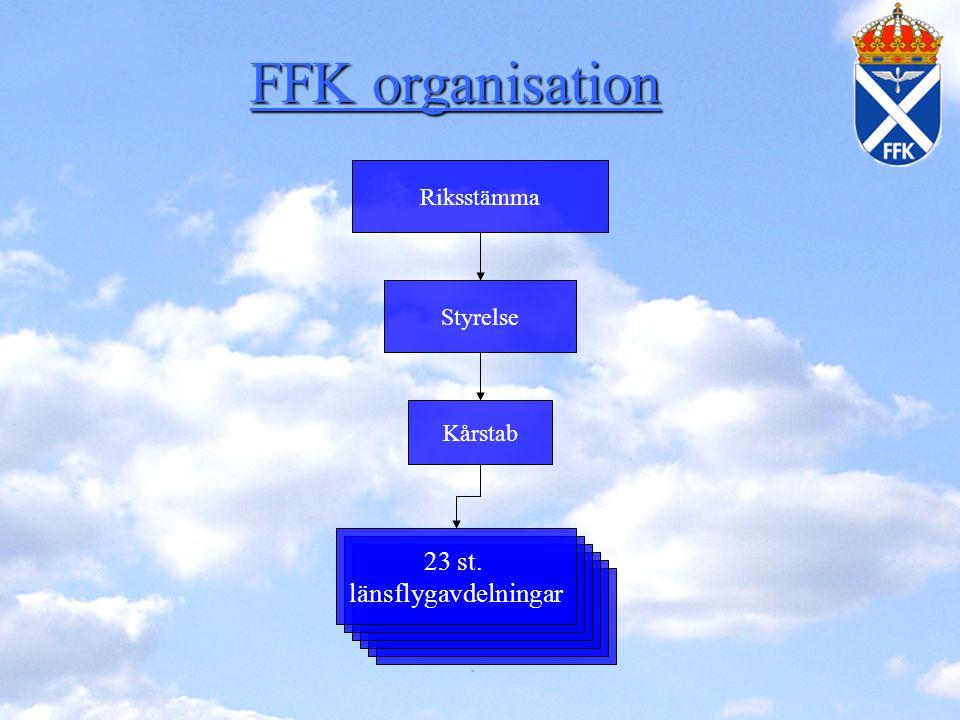 FFK organisation Riksstämma Styrelse Kårstab 23 st. länsflygavdelningar