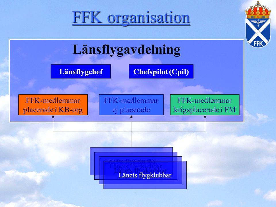 Länsflygavdelning Länsflygchef FFK-medlemmar krigsplacerade i FM FFK-medlemmar placerade i KB-org FFK-medlemmar ej placerade Chefspilot (Cpil) Länets