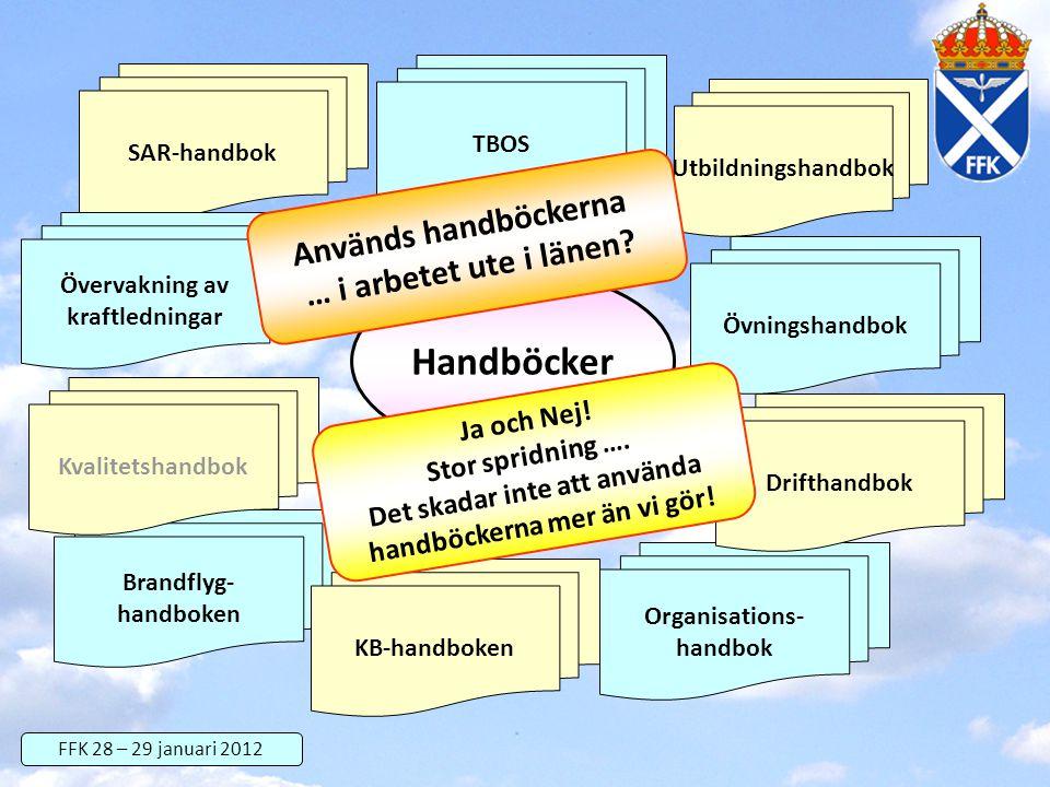 SAR-handbok Övervakning av kraftledningar Brandflyg- handboken Organisations- handbok Övningshandbok Utbildningshandbok TBOS Drifthandbok KB-handboken