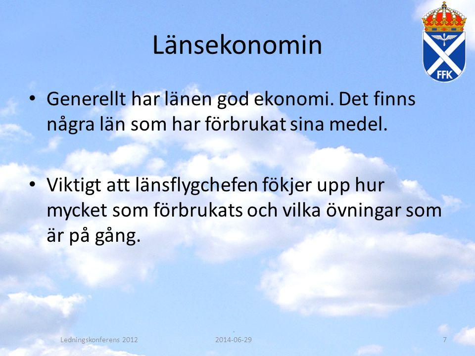 Grundutbildning i strålningsmätning för 8 piloter i H län:  Teori en dag  Flygutbildning en dag Ledningskonferens 20122014-06-2918