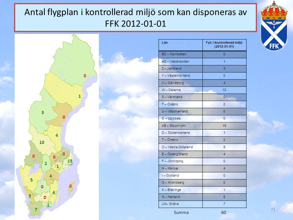 71 Antal flygplan i kontrollerad miljö som kan disponeras av FFK 2012-01-01 LänFpl. I kontrollerad miljö (2012-01-01) BD – Norrbotten0 AC – Västerbott