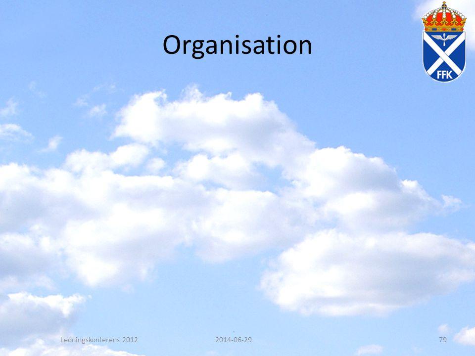 Organisation Ledningskonferens 20122014-06-2979