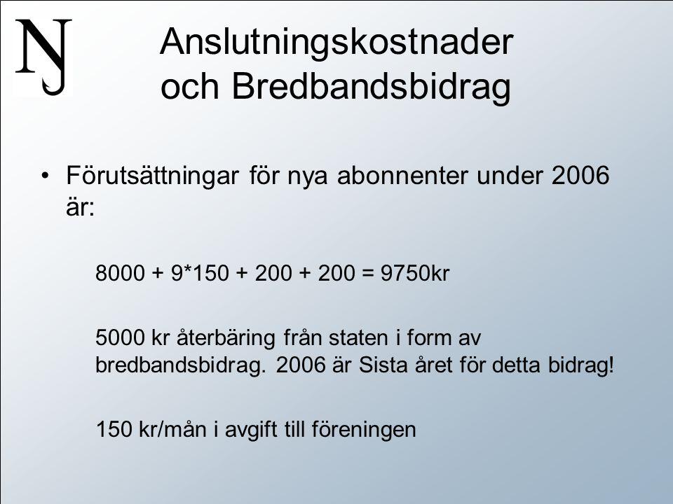 Anslutningskostnader och Bredbandsbidrag •Förutsättningar för nya abonnenter under 2006 är: 8000 + 9*150 + 200 + 200 = 9750kr 5000 kr återbäring från staten i form av bredbandsbidrag.