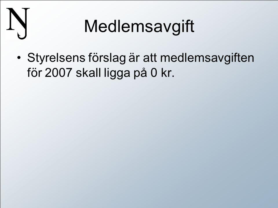Medlemsavgift •Styrelsens förslag är att medlemsavgiften för 2007 skall ligga på 0 kr.