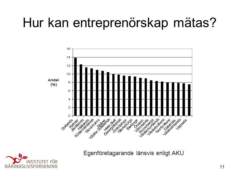 11 Hur kan entreprenörskap mätas? Egenföretagarande länsvis enligt AKU