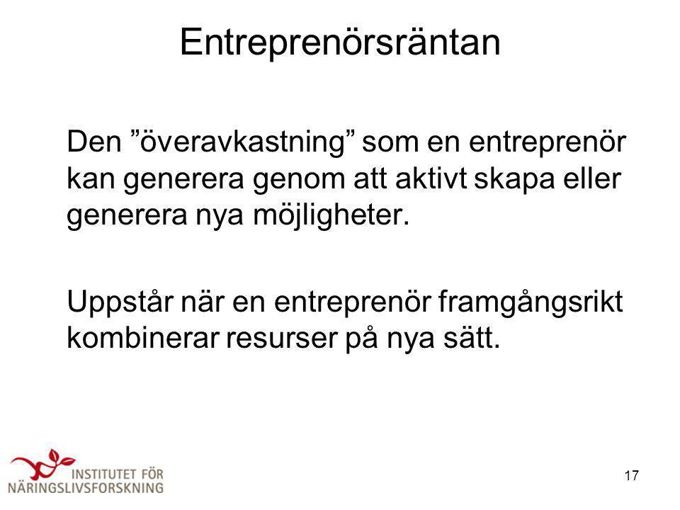 """17 Entreprenörsräntan Den """"överavkastning"""" som en entreprenör kan generera genom att aktivt skapa eller generera nya möjligheter. Uppstår när en entre"""