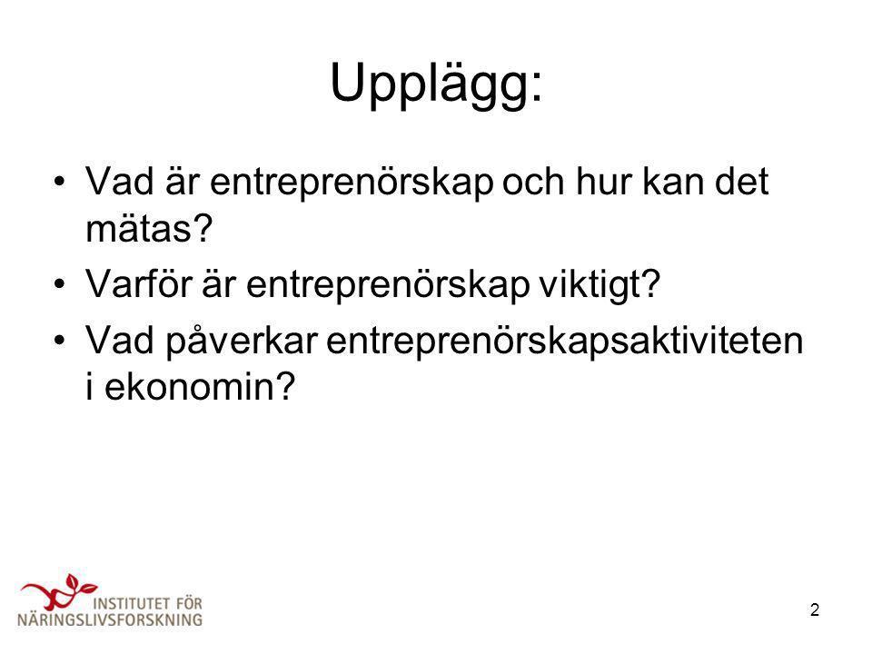 2 Upplägg: •Vad är entreprenörskap och hur kan det mätas? •Varför är entreprenörskap viktigt? •Vad påverkar entreprenörskapsaktiviteten i ekonomin?