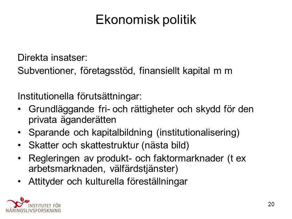20 Ekonomisk politik Direkta insatser: Subventioner, företagsstöd, finansiellt kapital m m Institutionella förutsättningar: •Grundläggande fri- och rä