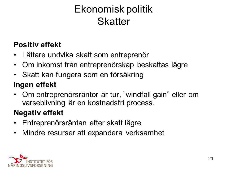21 Ekonomisk politik Skatter Positiv effekt •Lättare undvika skatt som entreprenör •Om inkomst från entreprenörskap beskattas lägre •Skatt kan fungera