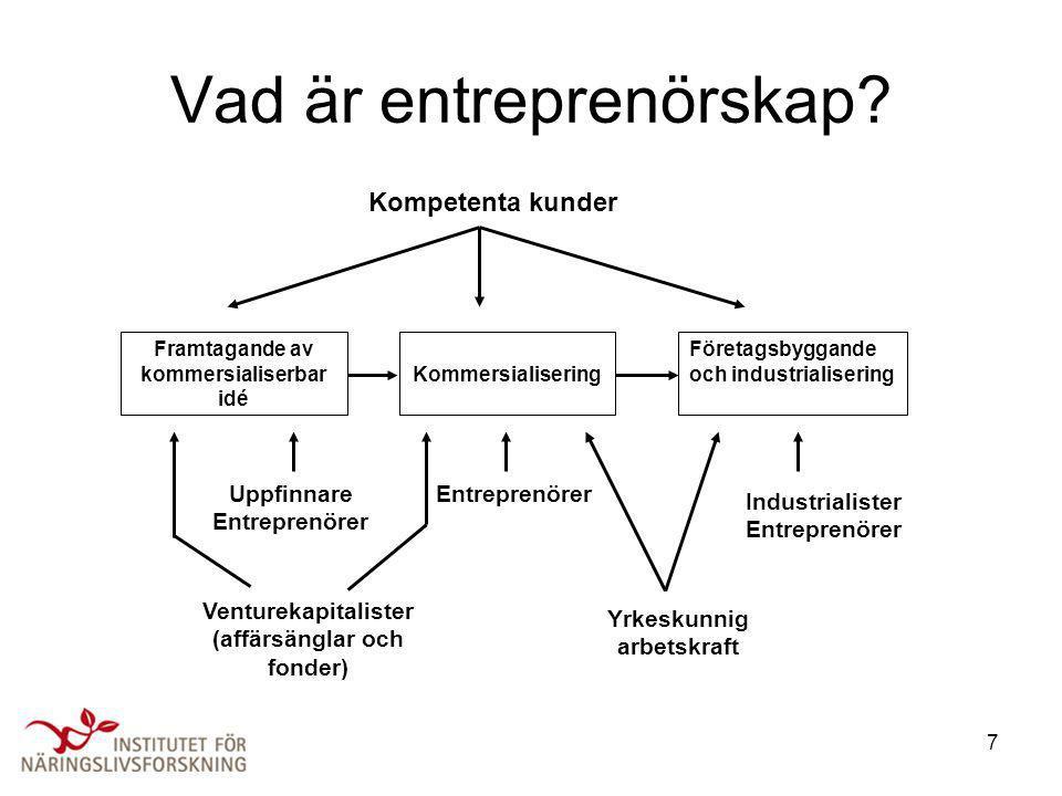 7 Vad är entreprenörskap? Företagsbyggande och industrialisering Venturekapitalister (affärsänglar och fonder) Yrkeskunnig arbetskraft Framtagande av