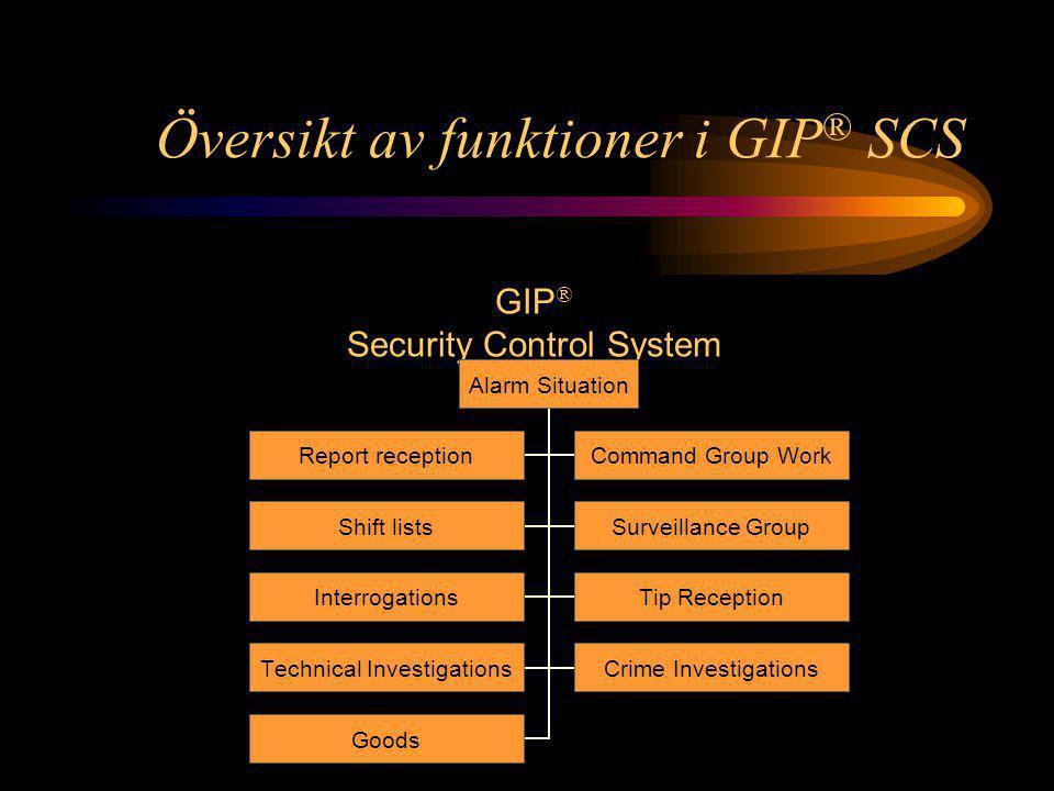 Översikt av funktioner i GIP ® SCS GIP ® Security Control System