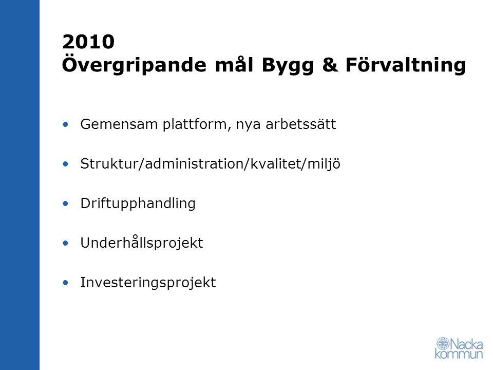 2010 Övergripande mål Bygg & Förvaltning •Gemensam plattform, nya arbetssätt •Struktur/administration/kvalitet/miljö •Driftupphandling •Underhållsproj