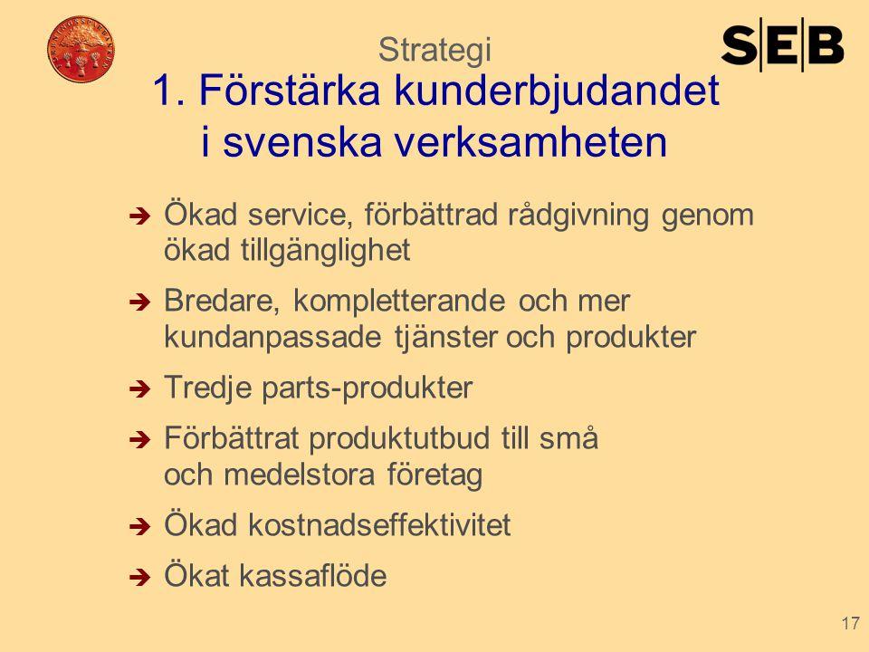 17 1. Förstärka kunderbjudandet i svenska verksamheten  Ökad service, förbättrad rådgivning genom ökad tillgänglighet  Bredare, kompletterande och m
