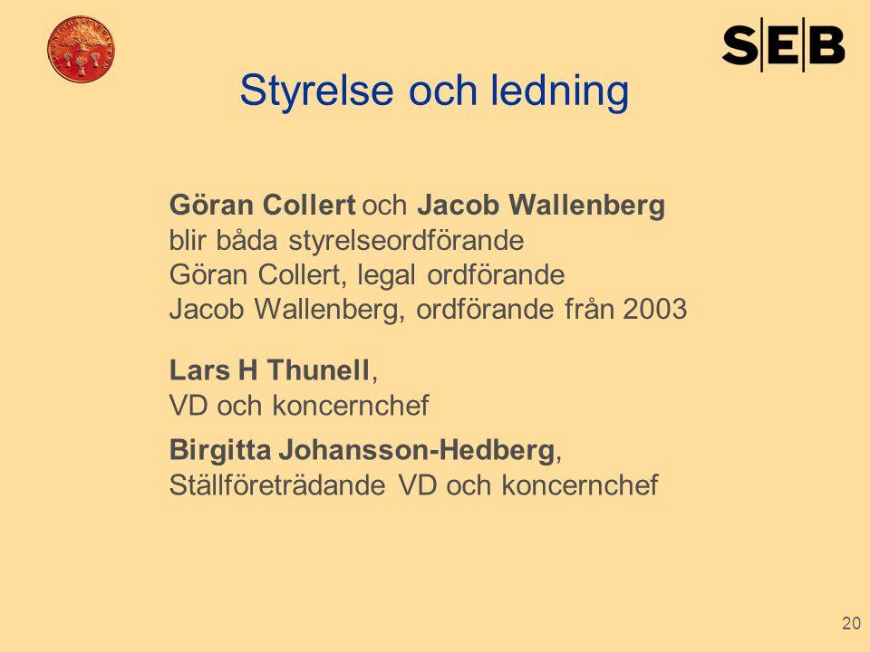 20 Styrelse och ledning Göran Collert och Jacob Wallenberg blir båda styrelseordförande Göran Collert, legal ordförande Jacob Wallenberg, ordförande f