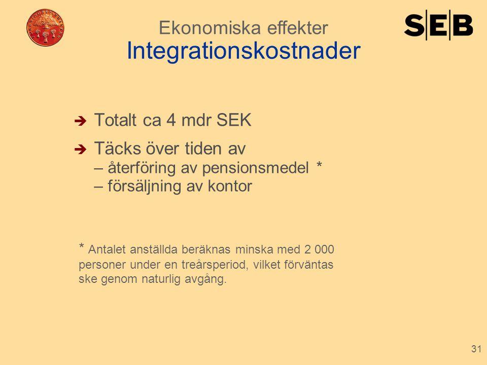 31 Integrationskostnader  Totalt ca 4 mdr SEK  Täcks över tiden av – återföring av pensionsmedel * – försäljning av kontor Ekonomiska effekter * Ant