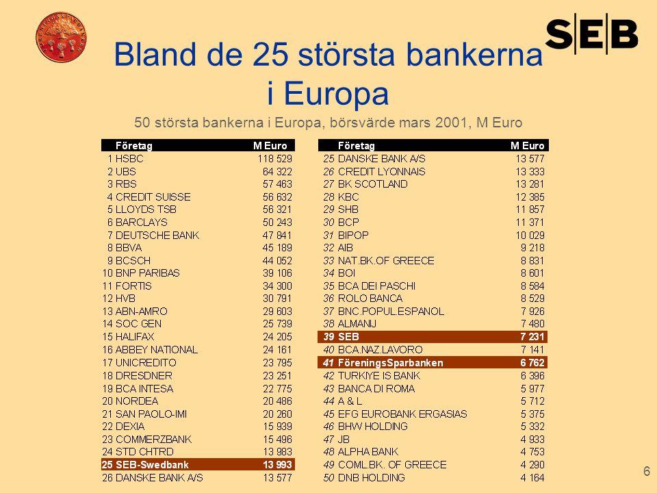 6 50 största bankerna i Europa, börsvärde mars 2001, M Euro Bland de 25 största bankerna i Europa