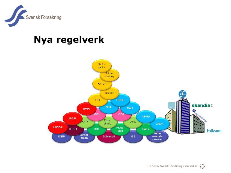 En del av svensk Försäkring i samverkan Nya regelverk Solvens II IGS IORP Livfskr- utredn. Köns- neutrala premier Prips IMD Fakta- blad IFRS 4 Data- s