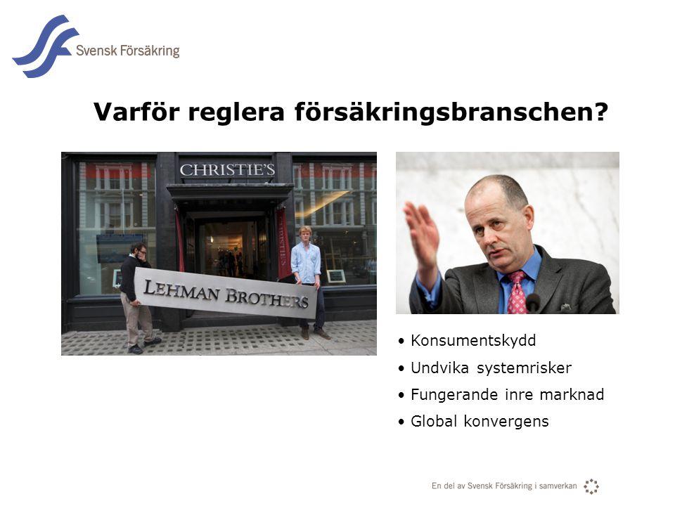 En del av svensk Försäkring i samverkan • Konsumentskydd • Undvika systemrisker • Fungerande inre marknad • Global konvergens Varför reglera försäkrin