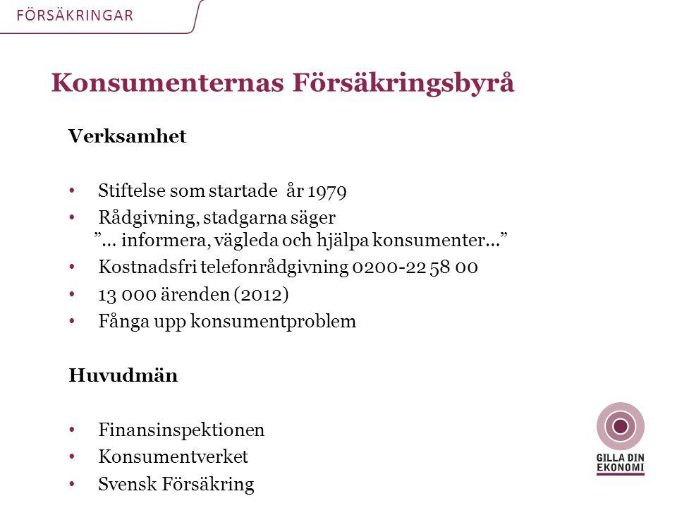Konsumenternas Försäkringsbyrå FÖRSÄKRINGAR Verksamhet • Stiftelse som startade år 1979 • Rådgivning, stadgarna säger … informera, vägleda och hjälpa konsumenter… • Kostnadsfri telefonrådgivning 0200-22 58 00 • 13 000 ärenden (2012) • Fånga upp konsumentproblem Huvudmän • Finansinspektionen • Konsumentverket • Svensk Försäkring