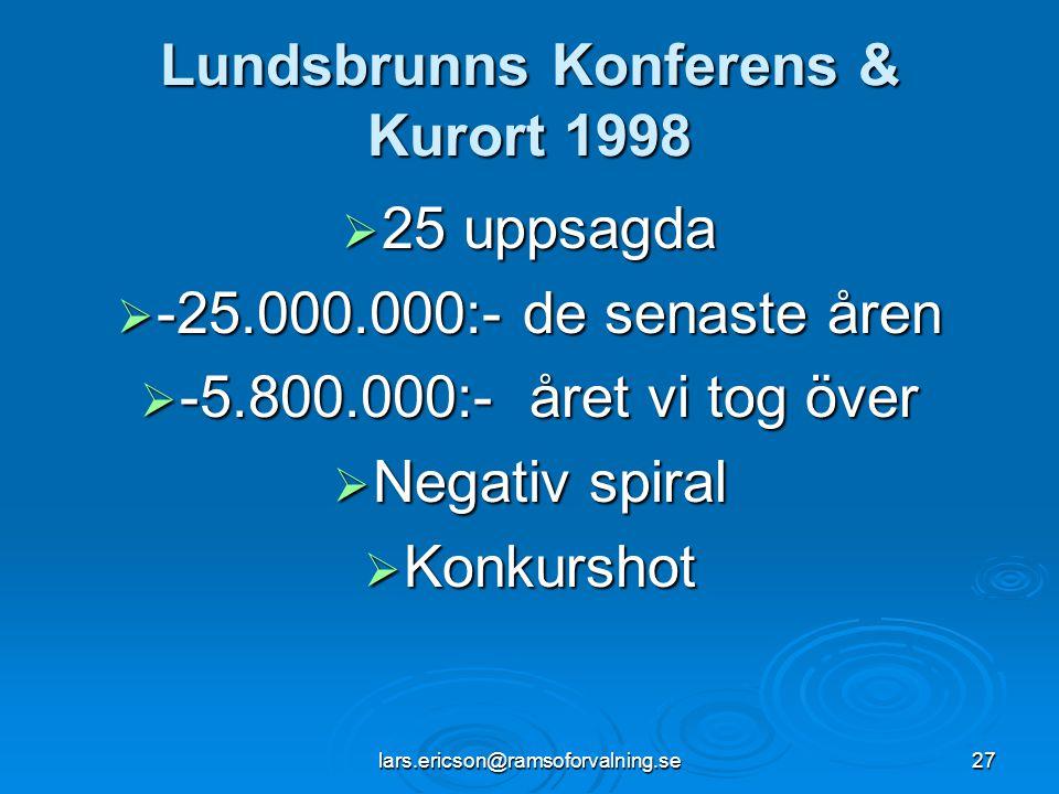 lars.ericson@ramsoforvalning.se27 Lundsbrunns Konferens & Kurort 1998  25 uppsagda  -25.000.000:- de senaste åren  -5.800.000:- året vi tog över 