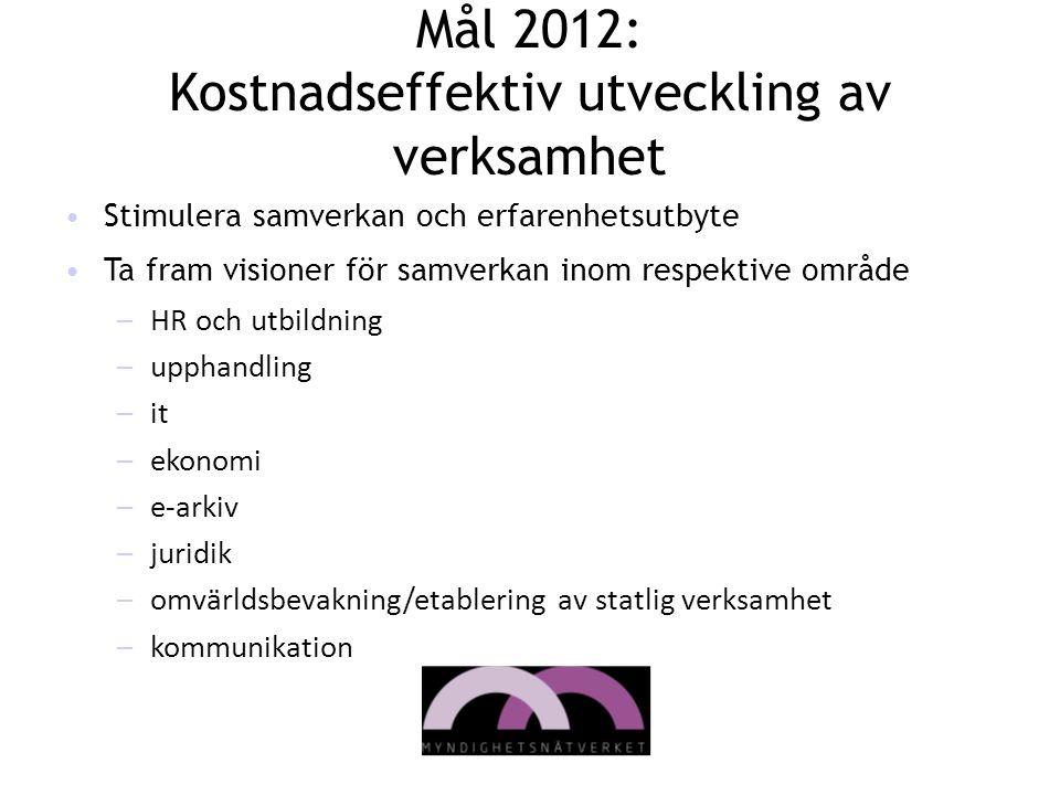 Mål 2012: Kostnadseffektiv utveckling av verksamhet •Stimulera samverkan och erfarenhetsutbyte •Ta fram visioner för samverkan inom respektive område