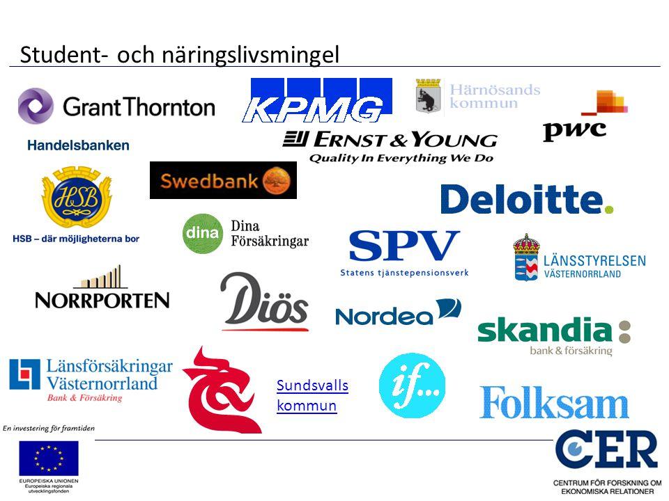 Student- och näringslivsmingel Sundsvalls kommun