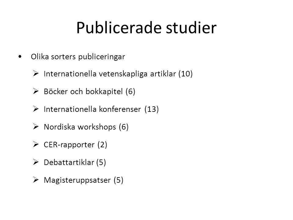 Publicerade studier • Olika sorters publiceringar  Internationella vetenskapliga artiklar (10)  Böcker och bokkapitel (6)  Internationella konferen