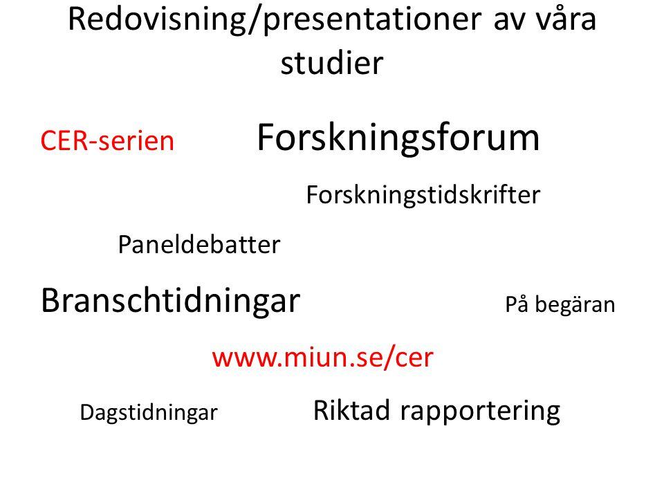 Redovisning/presentationer av våra studier CER-serien Forskningsforum Forskningstidskrifter Paneldebatter Branschtidningar På begäran www.miun.se/cer
