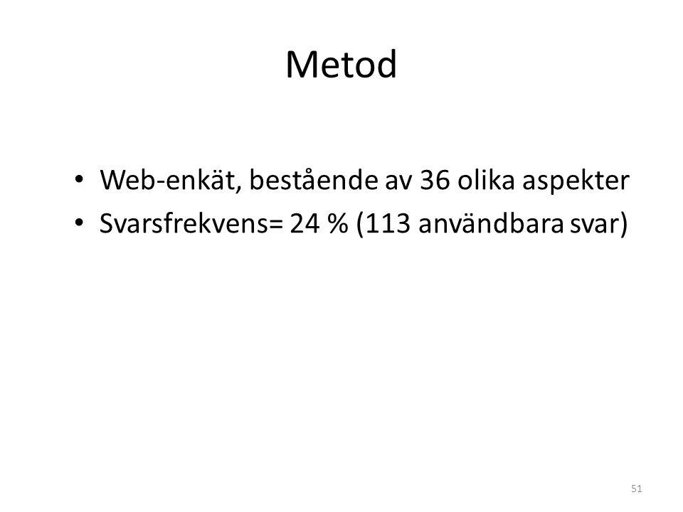 Metod • Web-enkät, bestående av 36 olika aspekter • Svarsfrekvens= 24 % (113 användbara svar) 51