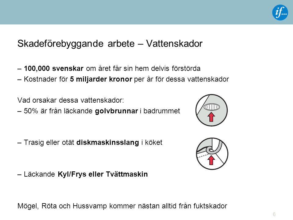 Skadeförebyggande arbete – Vattenskador –100,000 svenskar om året får sin hem delvis förstörda –Kostnader för 5 miljarder kronor per år för dessa vattenskador Vad orsakar dessa vattenskador: –50% är från läckande golvbrunnar i badrummet –Trasig eller otät diskmaskinsslang i köket –Läckande Kyl/Frys eller Tvättmaskin Mögel, Röta och Hussvamp kommer nästan alltid från fuktskador 6