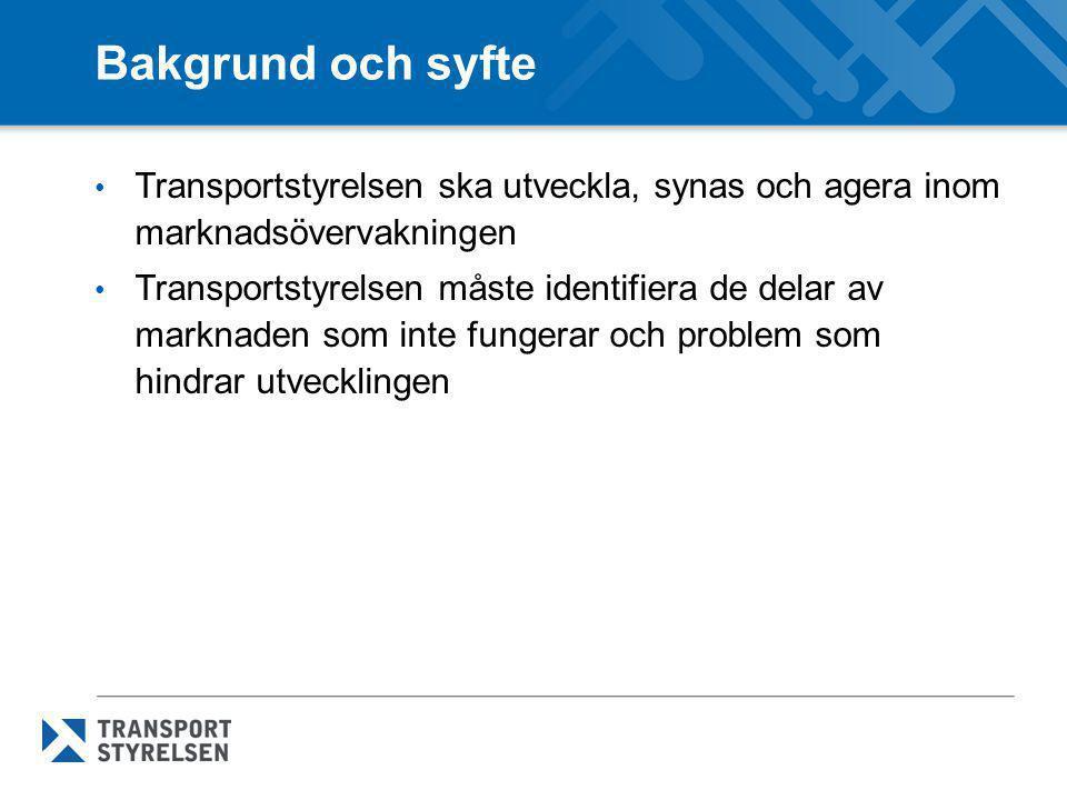 Bakgrund och syfte • Transportstyrelsen ska utveckla, synas och agera inom marknadsövervakningen • Transportstyrelsen måste identifiera de delar av ma