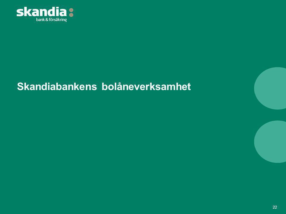 Skandiabankens bolåneverksamhet 22
