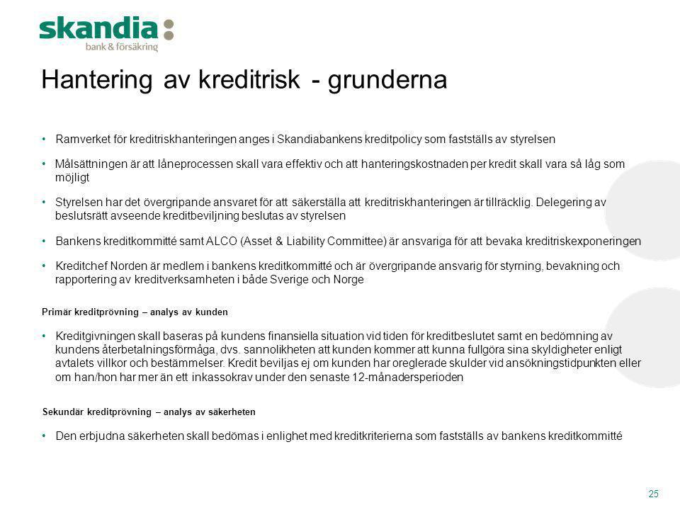 •Ramverket för kreditriskhanteringen anges i Skandiabankens kreditpolicy som fastställs av styrelsen •Målsättningen är att låneprocessen skall vara ef