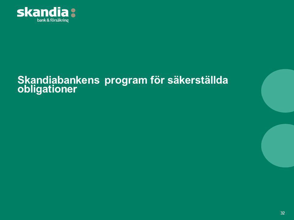 Skandiabankens program för säkerställda obligationer 32
