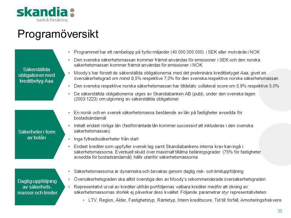 Programöversikt 33 Säkerheter i form av bolån •En norsk och en svensk säkerhetsmassa bestående av lån på fastigheter avsedda för bostadsändamål •Initi
