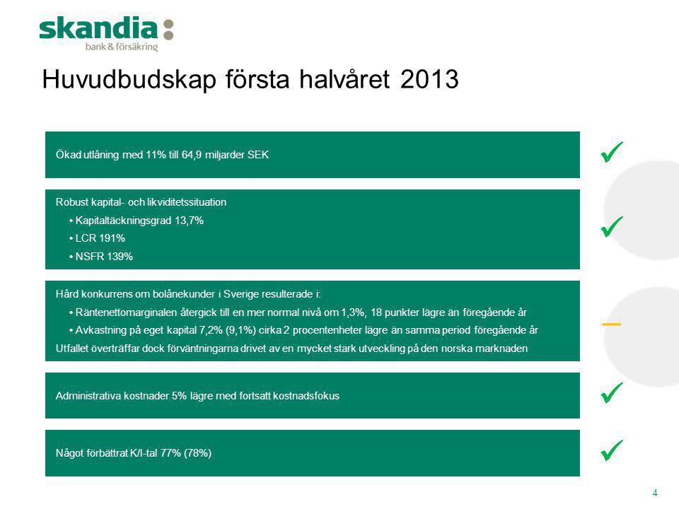 Huvudbudskap första halvåret 2013 4 Ökad utlåning med 11% till 64,9 miljarder SEK  Robust kapital- och likviditetssituation •Kapitaltäckningsgrad 13,