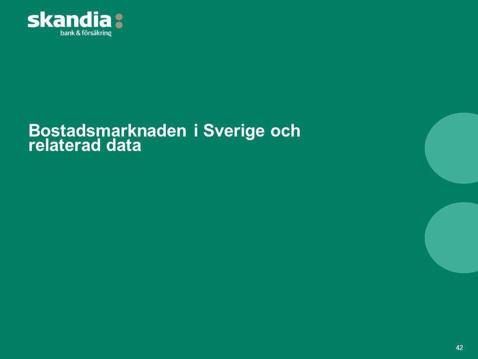 Bostadsmarknaden i Sverige och relaterad data 42