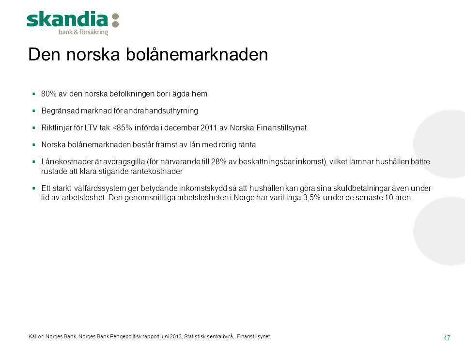 Den norska bolånemarknaden 47  80% av den norska befolkningen bor i ägda hem  Begränsad marknad för andrahandsuthyrning  Riktlinjer för LTV tak <85